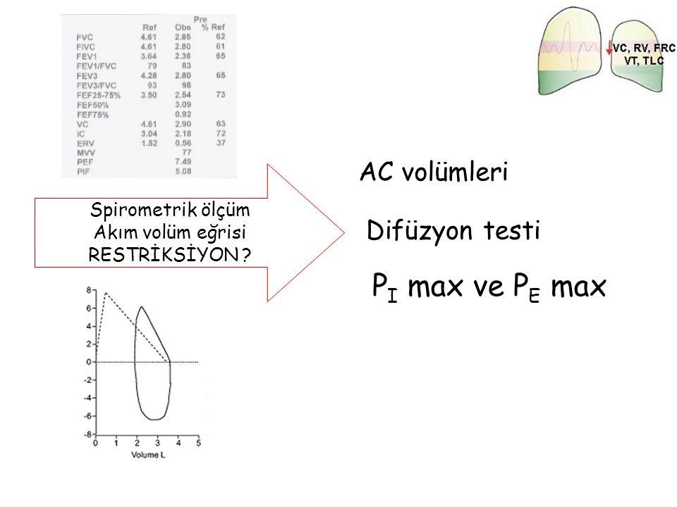 PI max ve PE max AC volümleri Difüzyon testi Spirometrik ölçüm