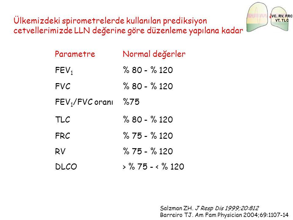 Ülkemizdeki spirometrelerde kullanılan prediksiyon cetvellerimizde LLN değerine göre düzenleme yapılana kadar