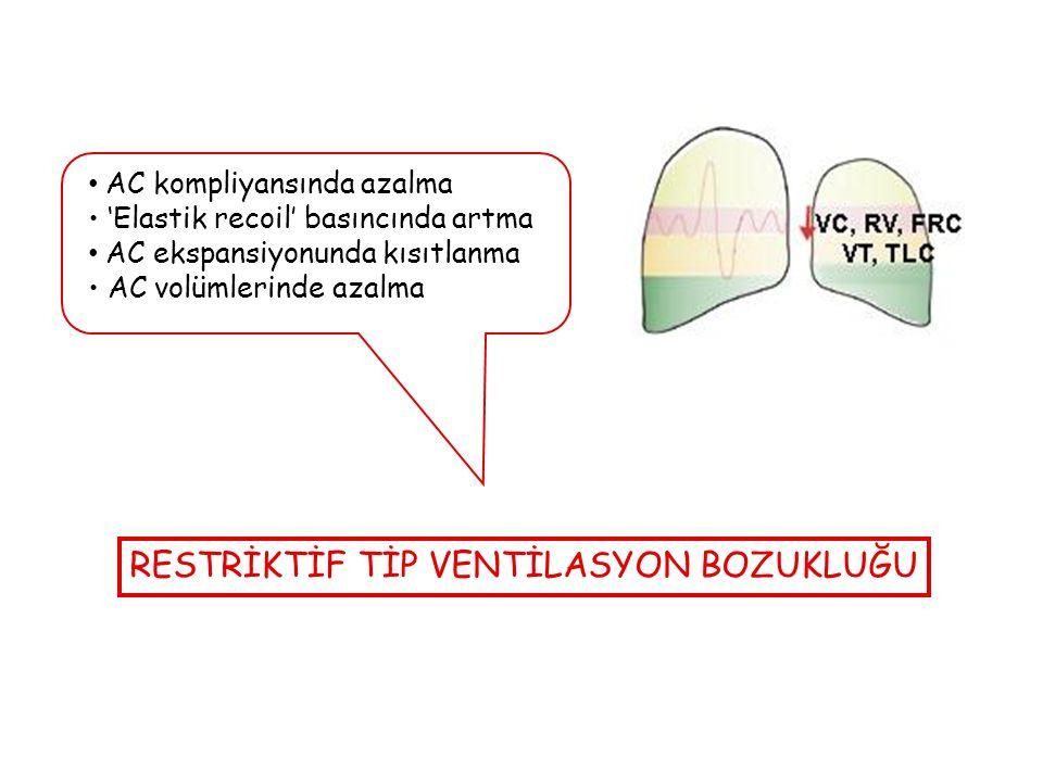 RESTRİKTİF TİP VENTİLASYON BOZUKLUĞU