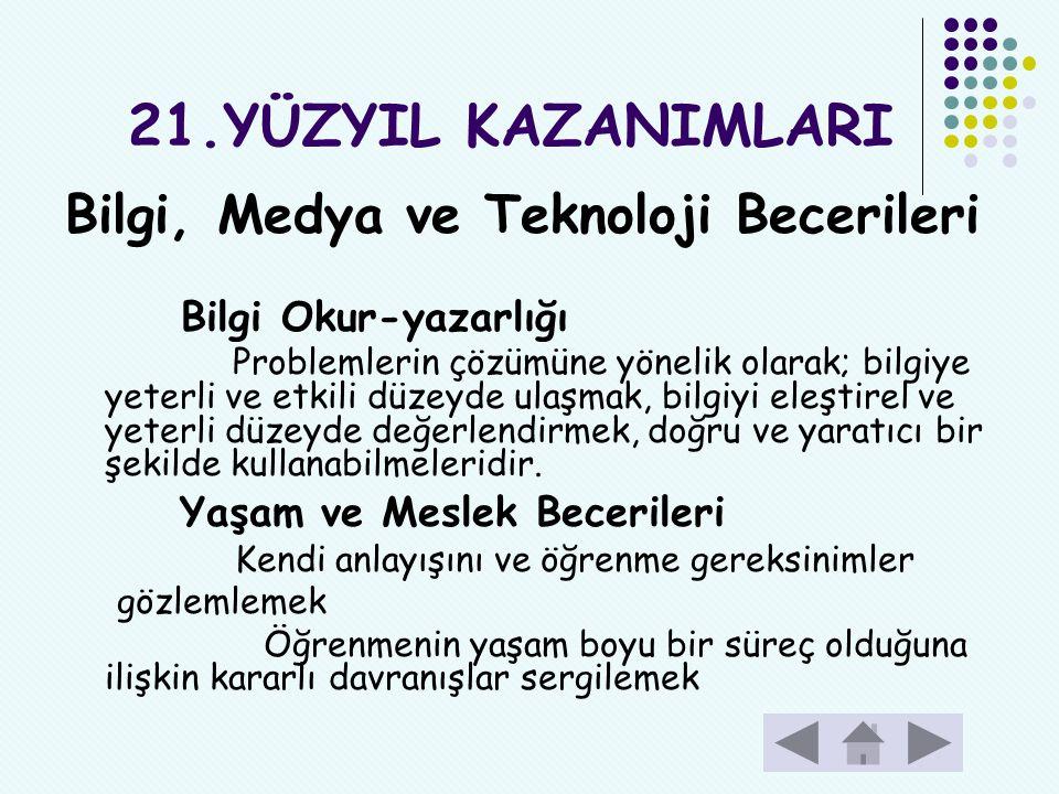 21.YÜZYIL KAZANIMLARI Bilgi, Medya ve Teknoloji Becerileri