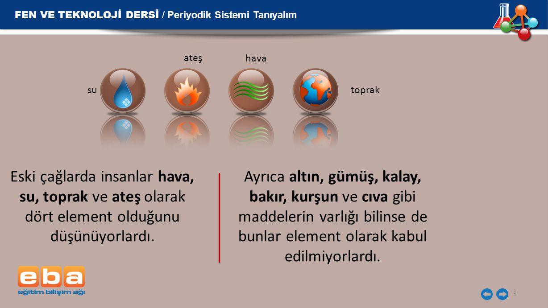 FEN VE TEKNOLOJİ DERSİ / Periyodik Sistemi Tanıyalım
