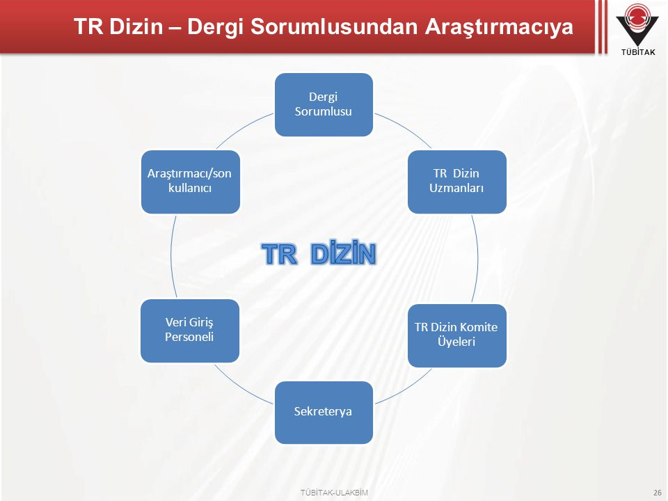 TR Dizin – Dergi Sorumlusundan Araştırmacıya
