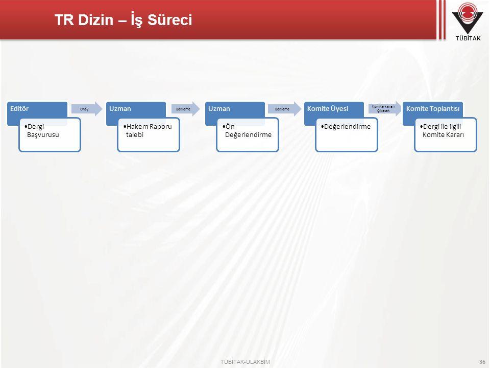 TR Dizin – İş Süreci Editör Dergi Başvurusu Uzman Hakem Raporu talebi