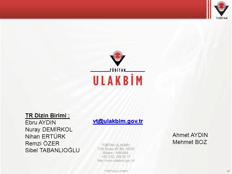 TR Dizin Birimi : Ebru AYDIN vt@ulakbim.gov.tr Nuray DEMİRKOL
