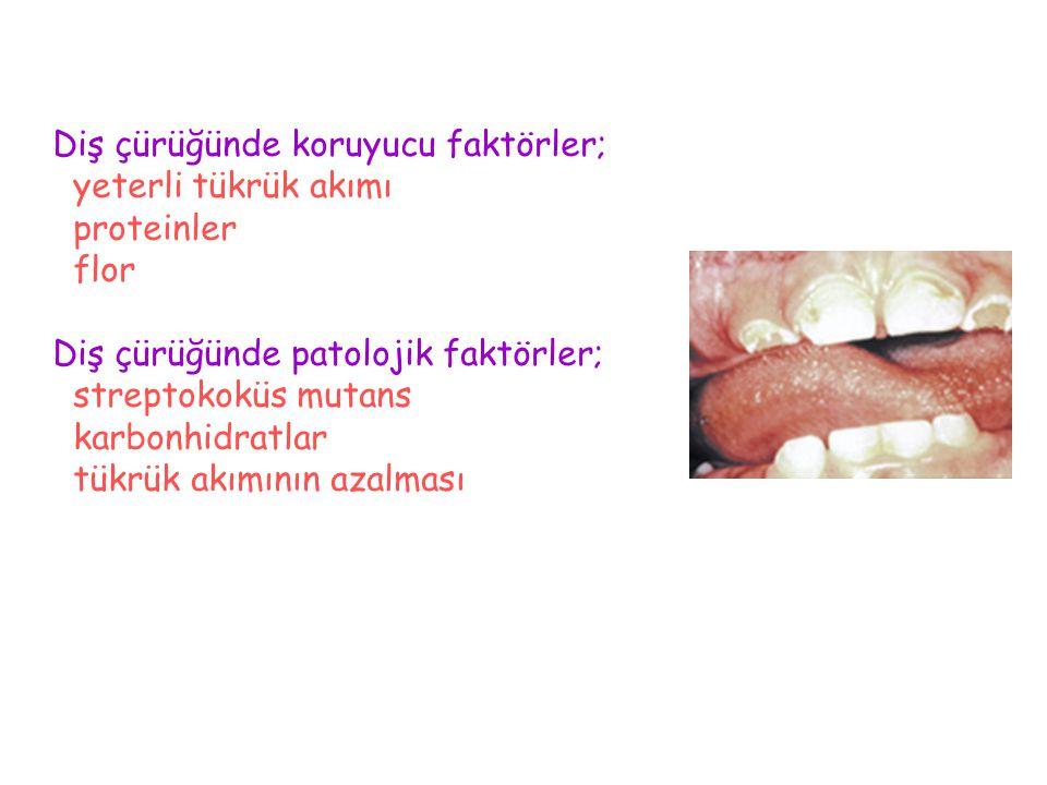 Diş çürüğünde koruyucu faktörler;