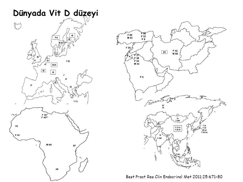Dünyada Vit D düzeyi Best Pract Res Clin Endocrinol Met 2011;25:671-80