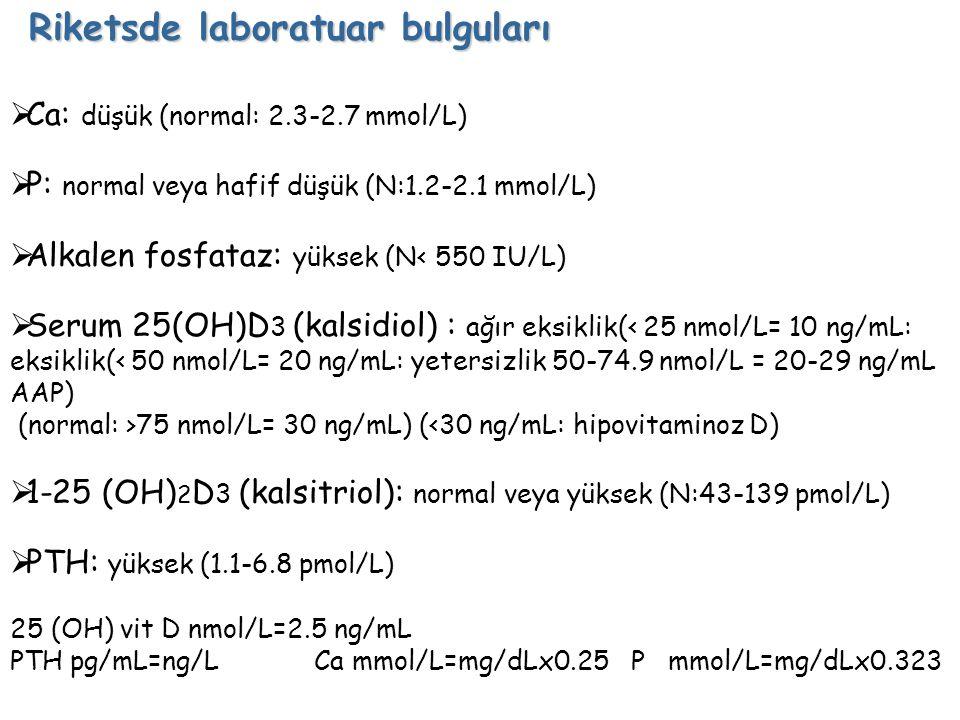 Riketsde laboratuar bulguları Ca: düşük (normal: 2.3-2.7 mmol/L)