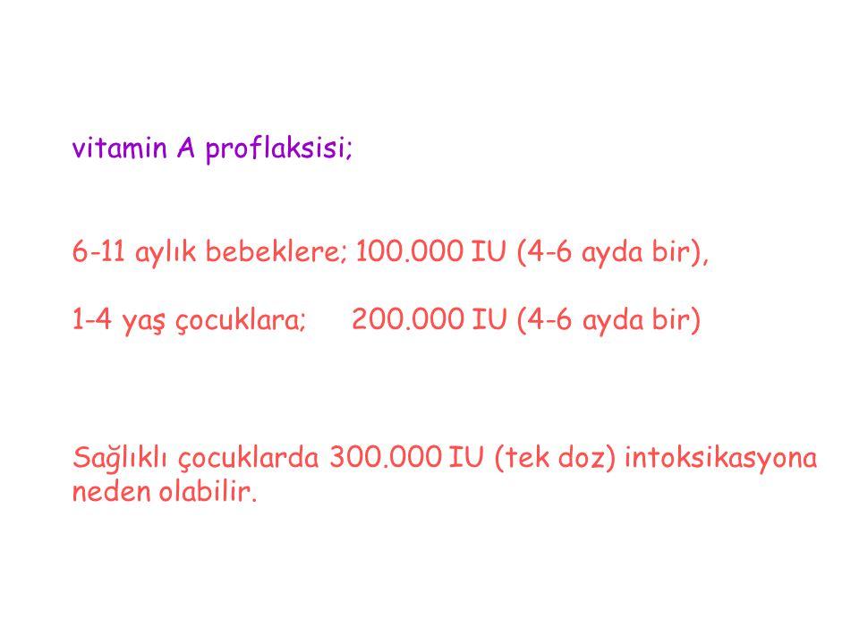 vitamin A proflaksisi;