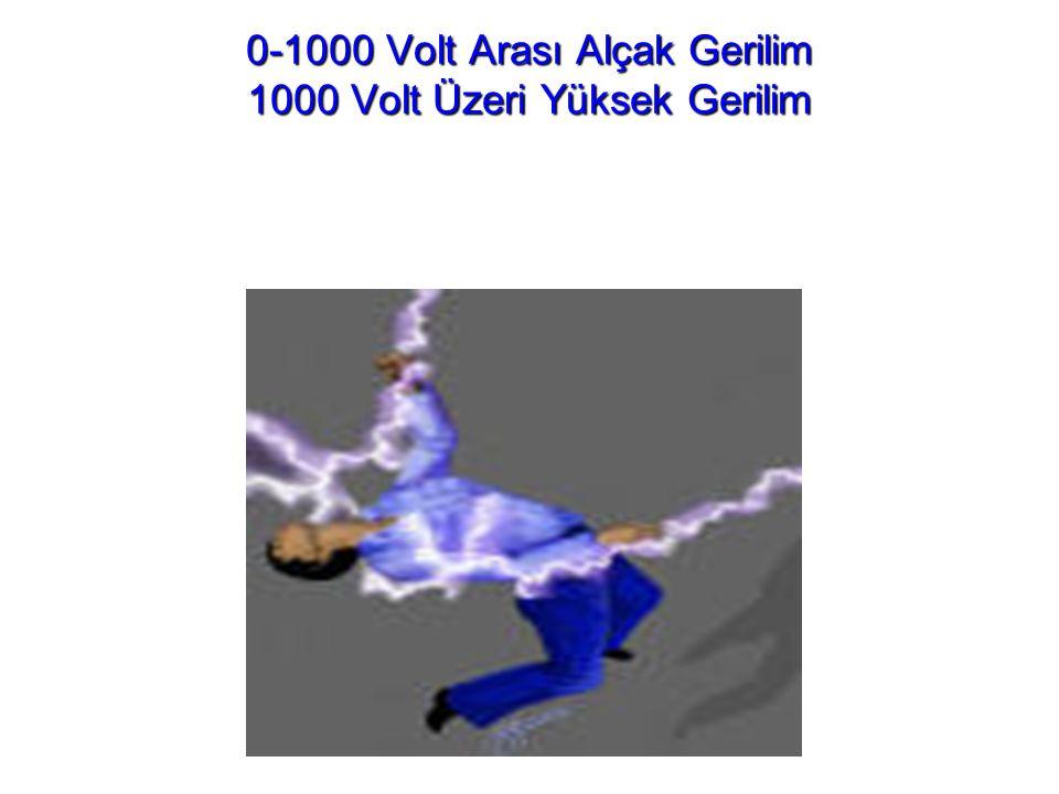 0-1000 Volt Arası Alçak Gerilim 1000 Volt Üzeri Yüksek Gerilim