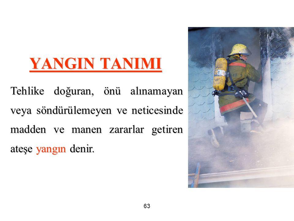 YANGIN TANIMI Tehlike doğuran, önü alınamayan veya söndürülemeyen ve neticesinde madden ve manen zararlar getiren ateşe yangın denir.