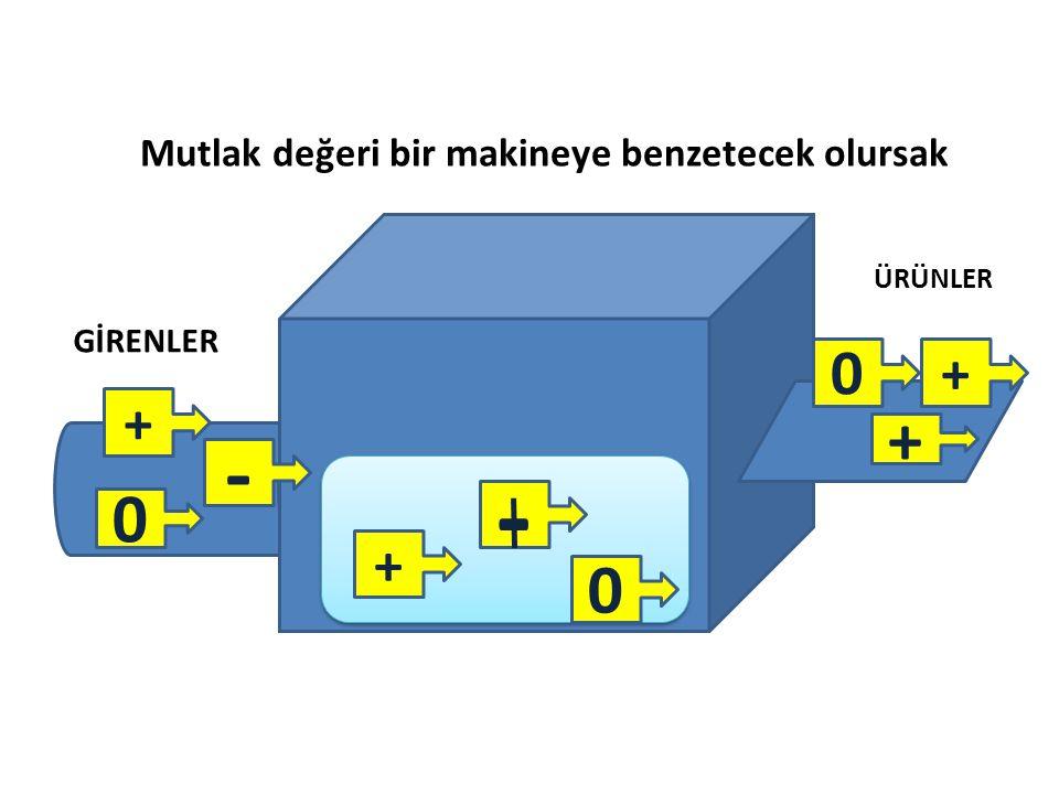 - - + + + + Mutlak değeri bir makineye benzetecek olursak GİRENLER