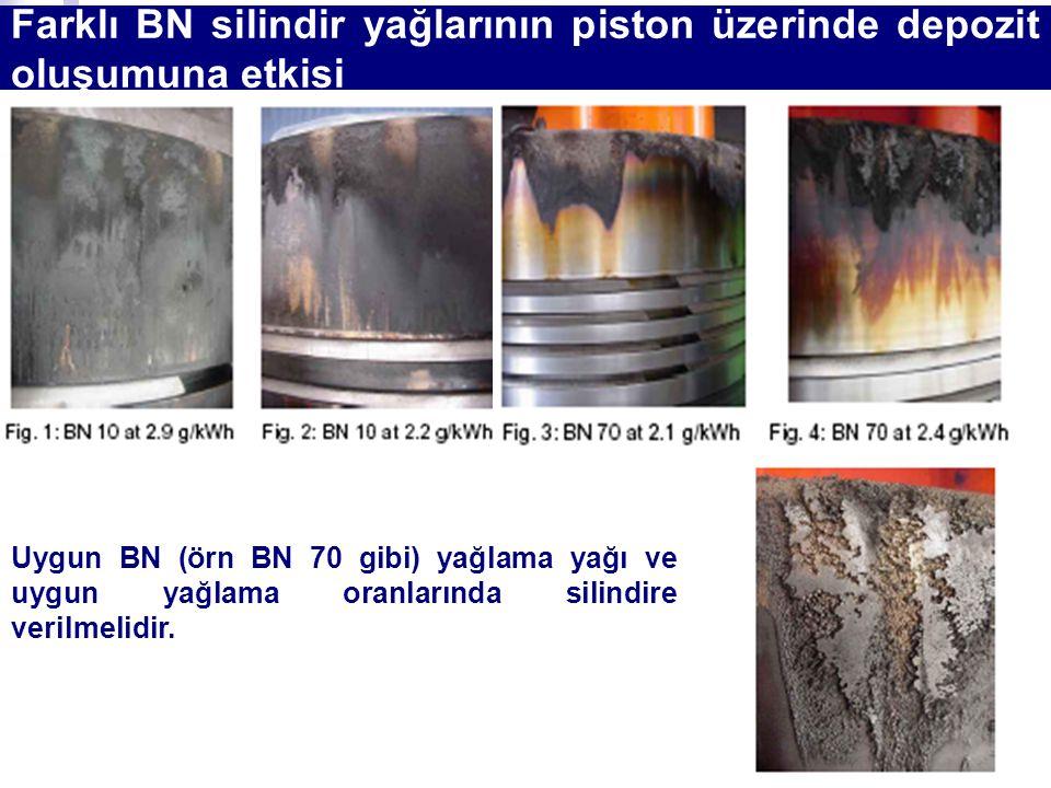 Farklı BN silindir yağlarının piston üzerinde depozit oluşumuna etkisi