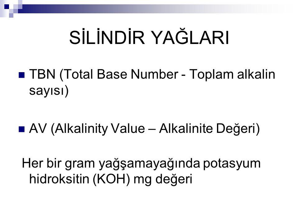 SİLİNDİR YAĞLARI TBN (Total Base Number - Toplam alkalin sayısı)