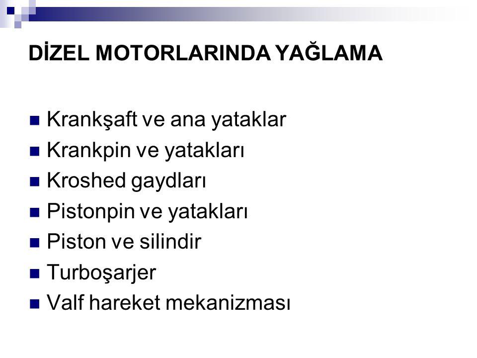 DİZEL MOTORLARINDA YAĞLAMA