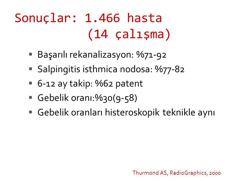 Sonuçlar: 1.466 hasta (14 çalışma)