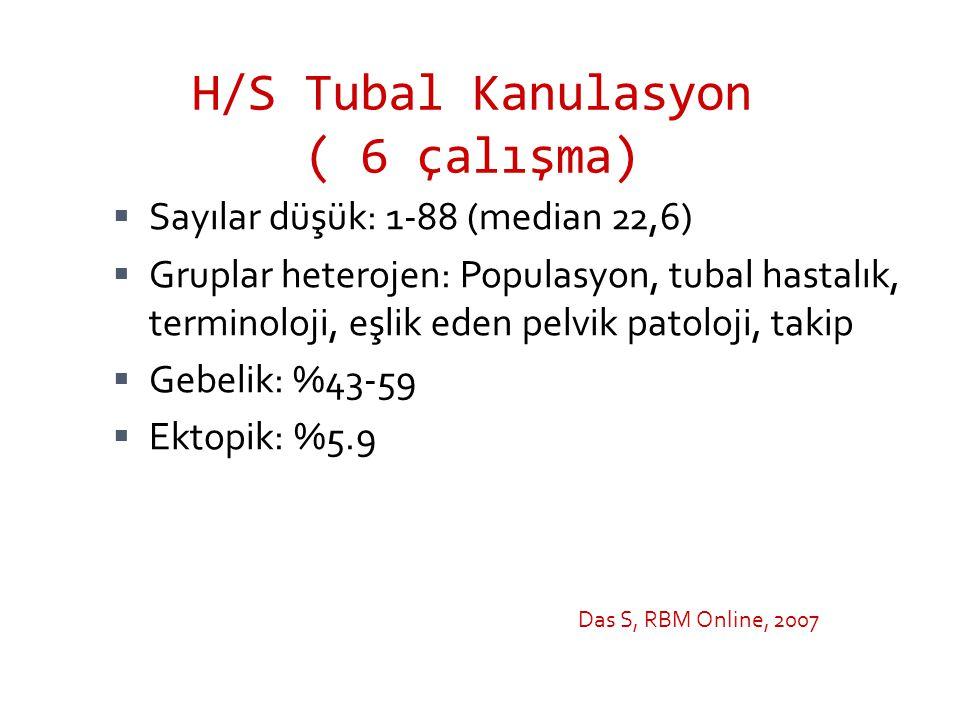 H/S Tubal Kanulasyon ( 6 çalışma)