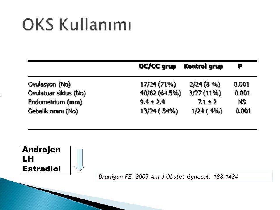 OKS Kullanımı Androjen LH Estradiol OC/CC grup Kontrol grup P
