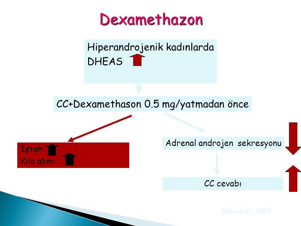 Dexamethazon Hiperandrojenik kadınlarda DHEAS