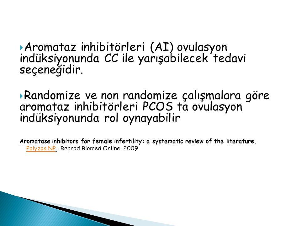 Aromataz inhibitörleri (AI) ovulasyon indüksiyonunda CC ile yarışabilecek tedavi seçeneğidir.