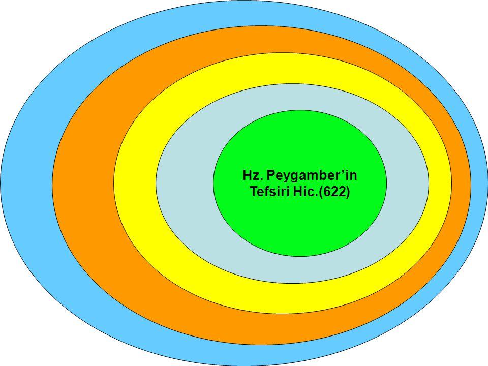 Hz. Peygamber'in Tefsiri Hic.(622)