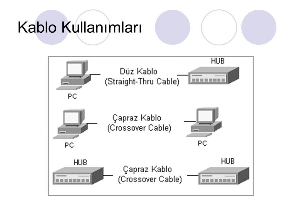 Kablo Kullanımları