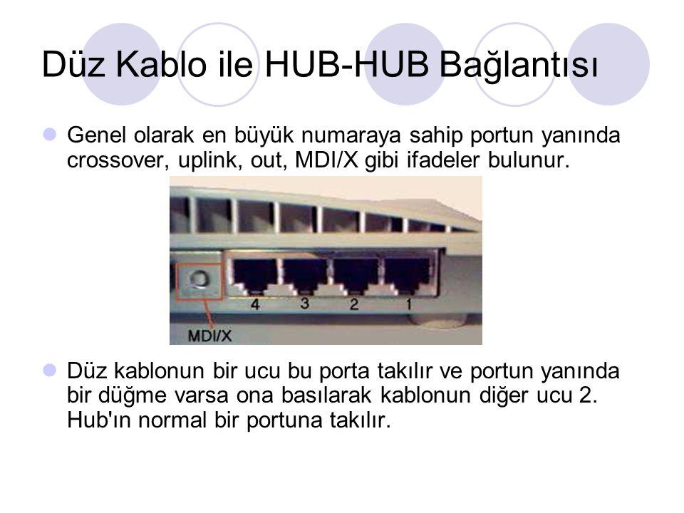 Düz Kablo ile HUB-HUB Bağlantısı