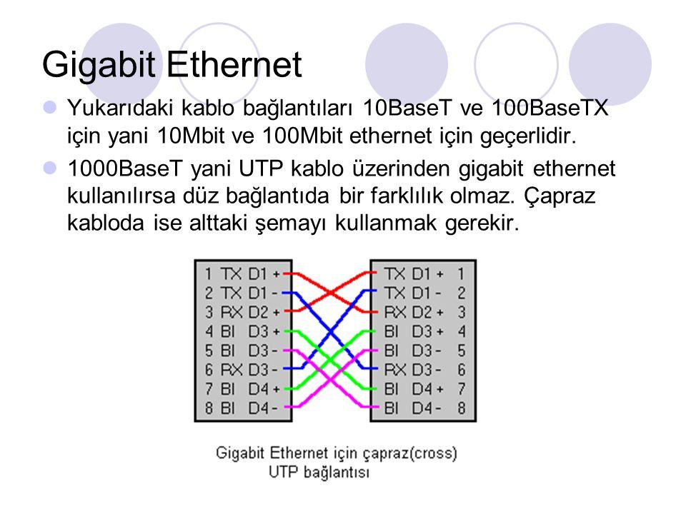 Gigabit Ethernet Yukarıdaki kablo bağlantıları 10BaseT ve 100BaseTX için yani 10Mbit ve 100Mbit ethernet için geçerlidir.