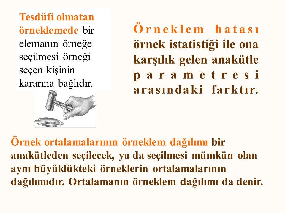 Tesdüfi olmatan örneklemede bir elemanın örneğe seçilmesi örneği seçen kişinin kararına bağlıdır.