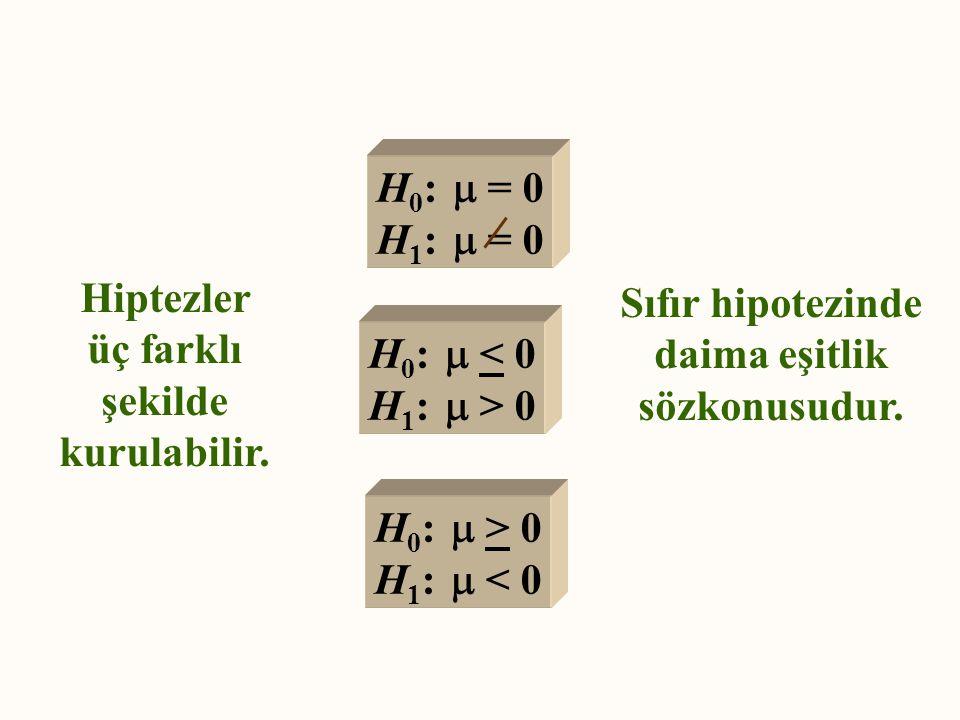 Hiptezler üç farklı şekilde kurulabilir.