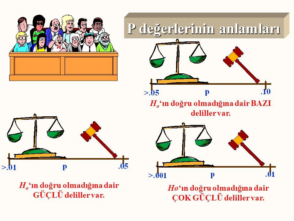 P değerlerinin anlamları