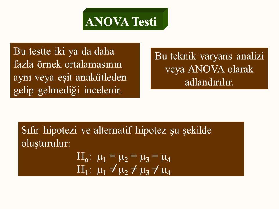 Bu teknik varyans analizi veya ANOVA olarak adlandırılır.