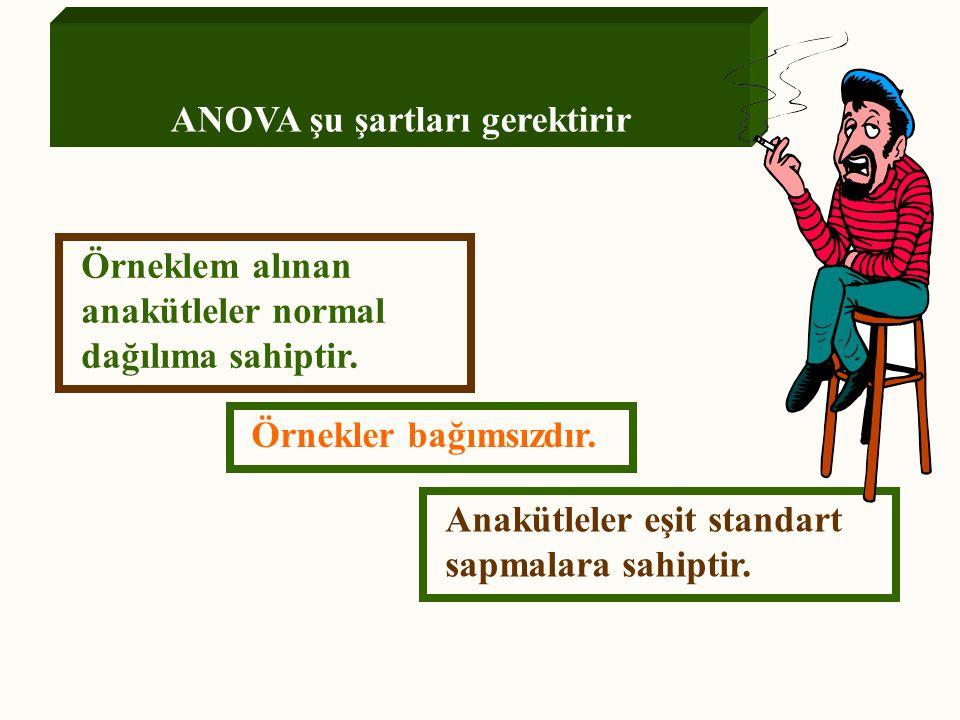 ANOVA şu şartları gerektirir