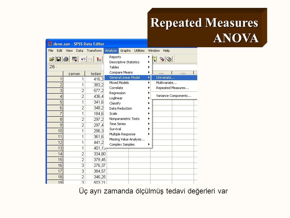 Repeated Measures ANOVA Üç ayrı zamanda ölçülmüş tedavi değerleri var