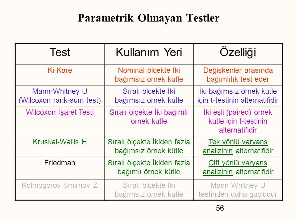 Parametrik Olmayan Testler