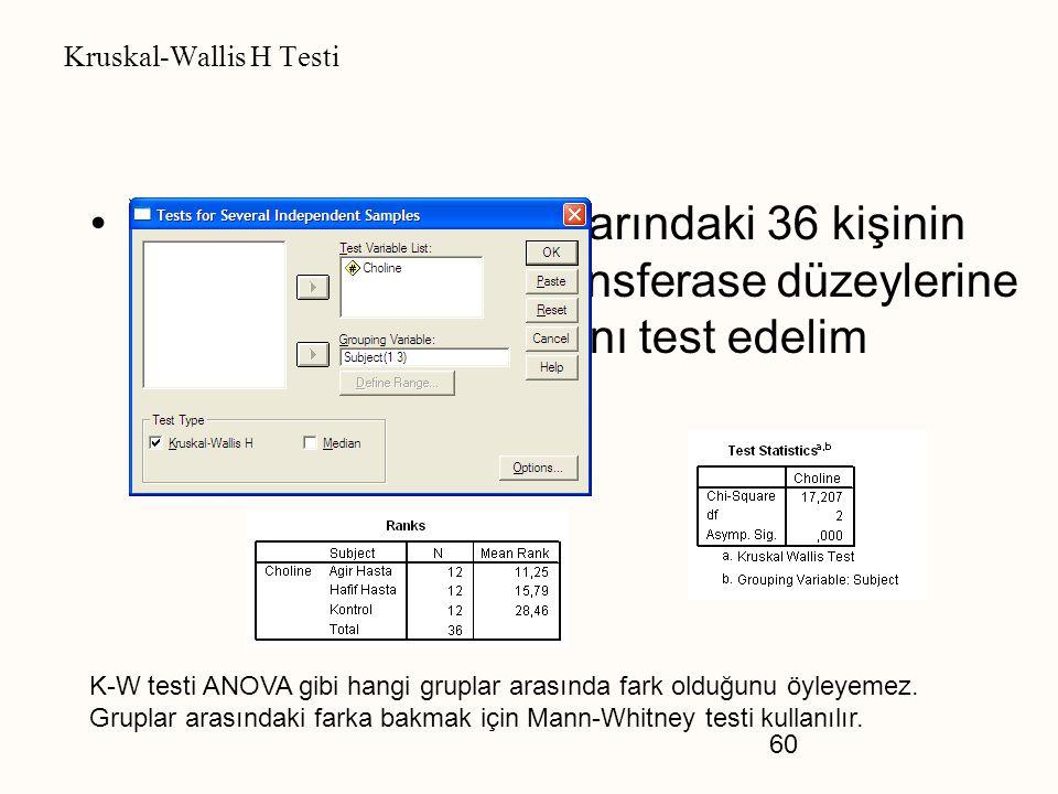 Kruskal-Wallis H Testi