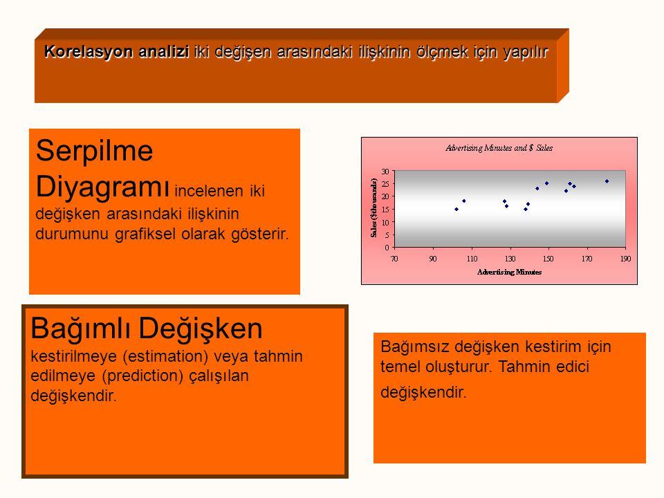 Korelasyon analizi iki değişen arasındaki ilişkinin ölçmek için yapılır