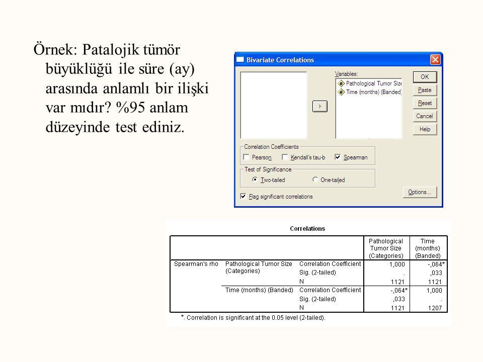 Örnek: Patalojik tümör büyüklüğü ile süre (ay) arasında anlamlı bir ilişki var mıdır.