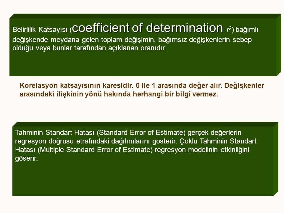 Belirlilik Katsayısı (coefficient of determination r2) bağımlı değişkende meydana gelen toplam değişimin, bağımsız değişkenlerin sebep olduğu veya bunlar tarafından açıklanan oranıdır.