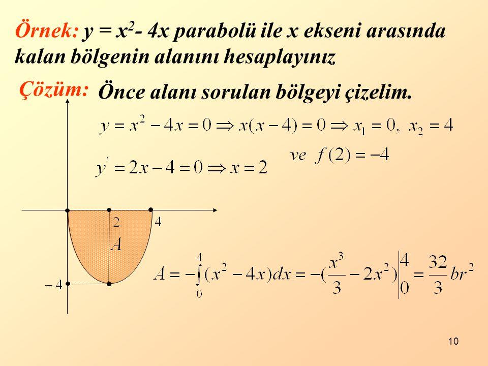 Örnek: y = x2- 4x parabolü ile x ekseni arasında kalan bölgenin alanını hesaplayınız
