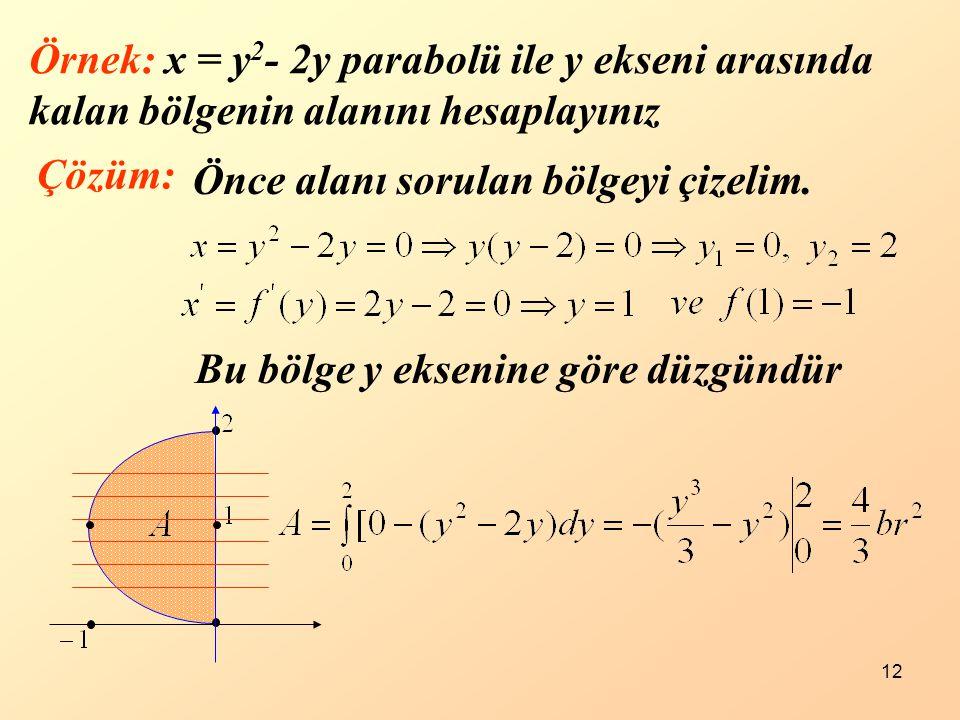 Örnek: x = y2- 2y parabolü ile y ekseni arasında kalan bölgenin alanını hesaplayınız