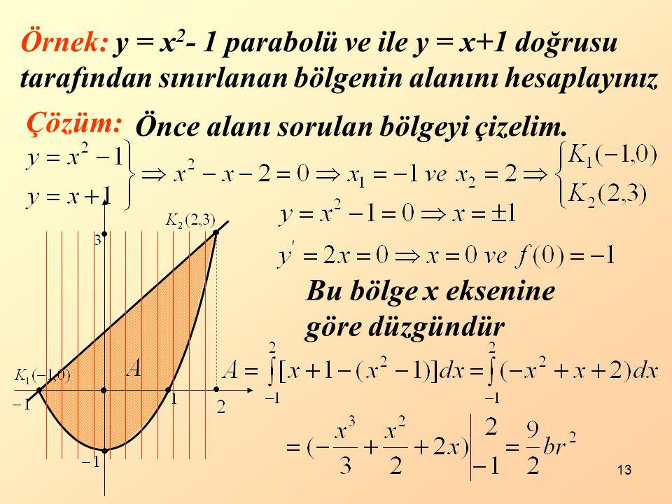 Örnek: y = x2- 1 parabolü ve ile y = x+1 doğrusu tarafından sınırlanan bölgenin alanını hesaplayınız