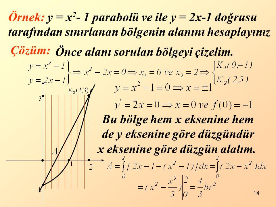 Örnek: y = x2- 1 parabolü ve ile y = 2x-1 doğrusu tarafından sınırlanan bölgenin alanını hesaplayınız