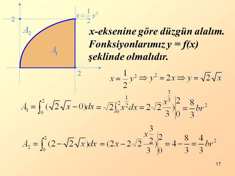 x-eksenine göre düzgün alalım.