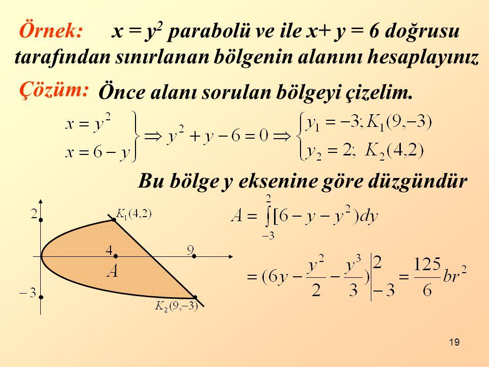 x = y2 parabolü ve ile x+ y = 6 doğrusu tarafından sınırlanan bölgenin alanını hesaplayınız