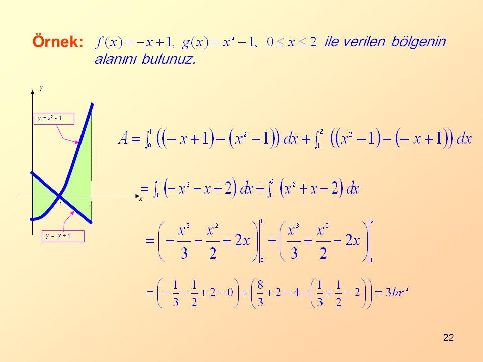Örnek: 2 1 x y y = -x + 1 y = x2 - 1