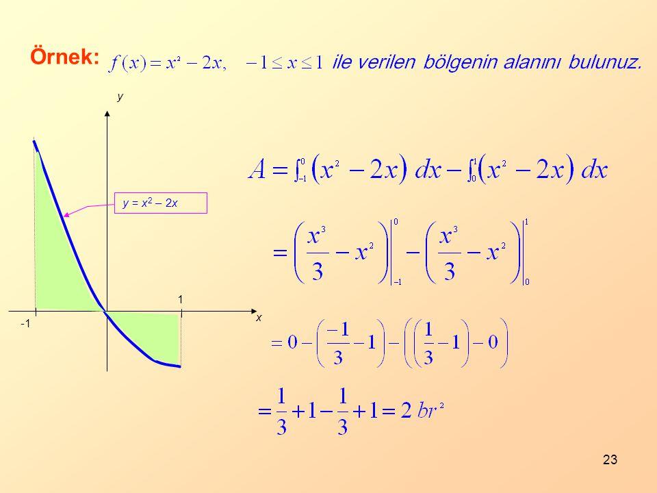 Örnek: 1 -1 x y y = x2 – 2x