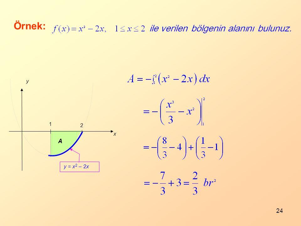 Örnek: 2 1 x y y = x2 – 2x A