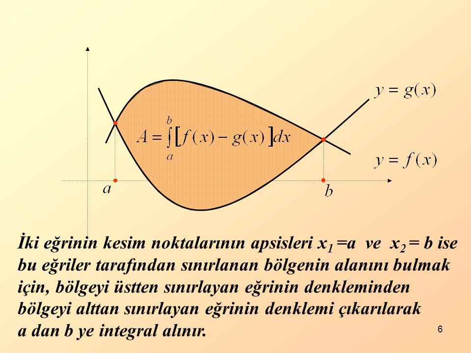 İki eğrinin kesim noktalarının apsisleri x1 =a ve x2 = b ise bu eğriler tarafından sınırlanan bölgenin alanını bulmak için, bölgeyi üstten sınırlayan eğrinin denkleminden bölgeyi alttan sınırlayan eğrinin denklemi çıkarılarak a dan b ye integral alınır.