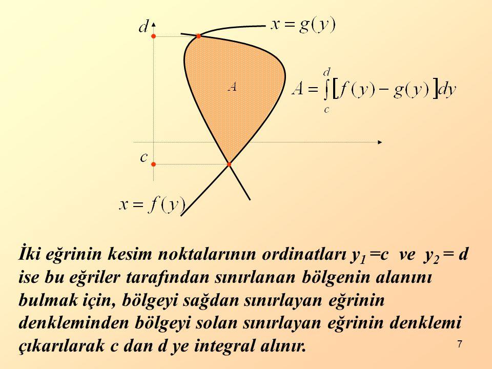İki eğrinin kesim noktalarının ordinatları y1 =c ve y2 = d ise bu eğriler tarafından sınırlanan bölgenin alanını bulmak için, bölgeyi sağdan sınırlayan eğrinin denkleminden bölgeyi solan sınırlayan eğrinin denklemi çıkarılarak c dan d ye integral alınır.