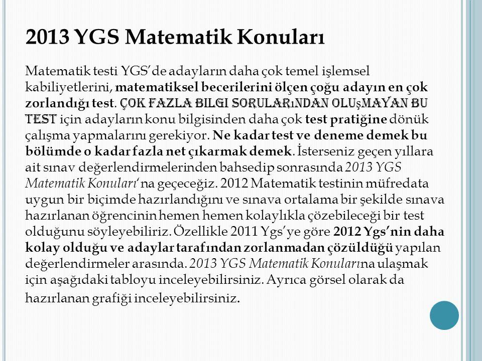 2013 YGS Matematik Konuları